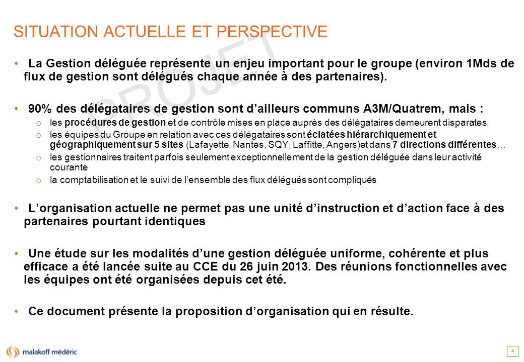 SITUATION ACTUELLE et perspective