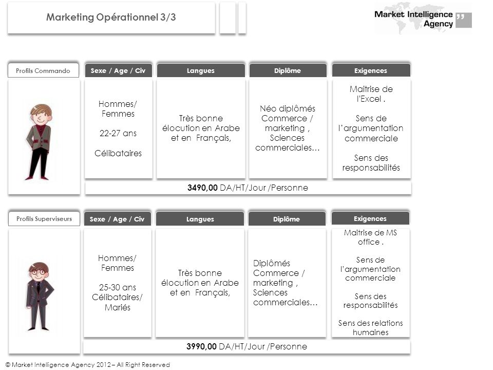 Marketing Opérationnel 3/3