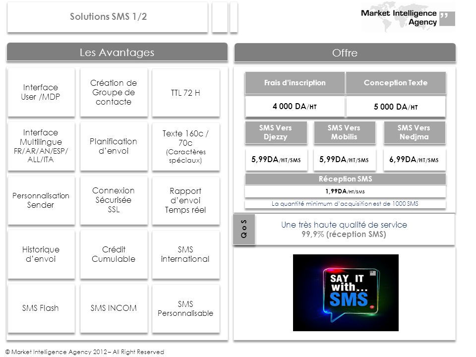 Les Avantages Offre Solutions SMS 1/2 Interface User /MDP