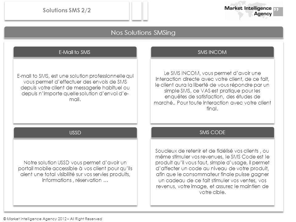 Nos Solutions SMSing Solutions SMS 2/2 E-Mail to SMS SMS INCOM
