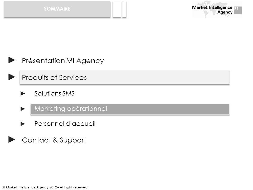 Présentation MI Agency Produits et Services