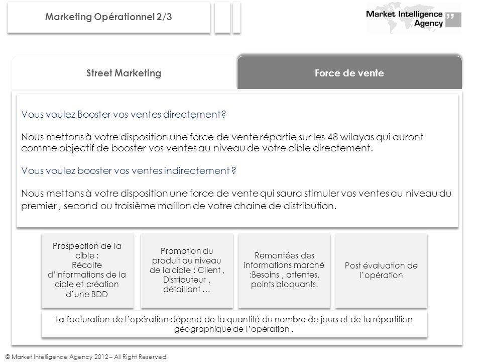 Marketing Opérationnel 2/3