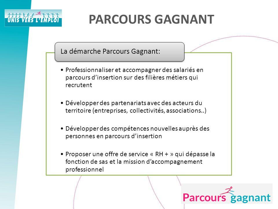 PARCOURS GAGNANT La démarche Parcours Gagnant: