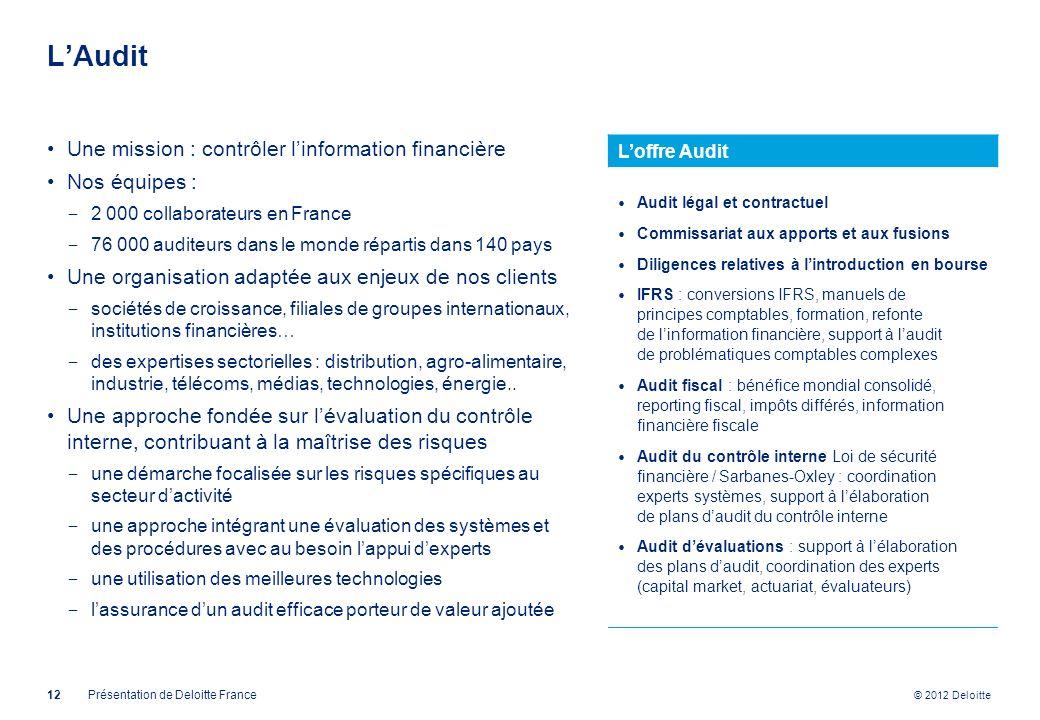 L'Audit Une mission : contrôler l'information financière Nos équipes :