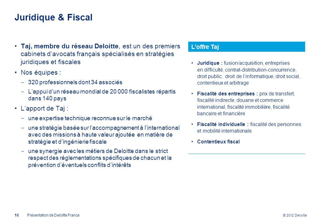 Juridique & Fiscal