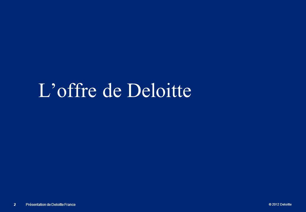 L'offre de Deloitte Présentation de Deloitte France