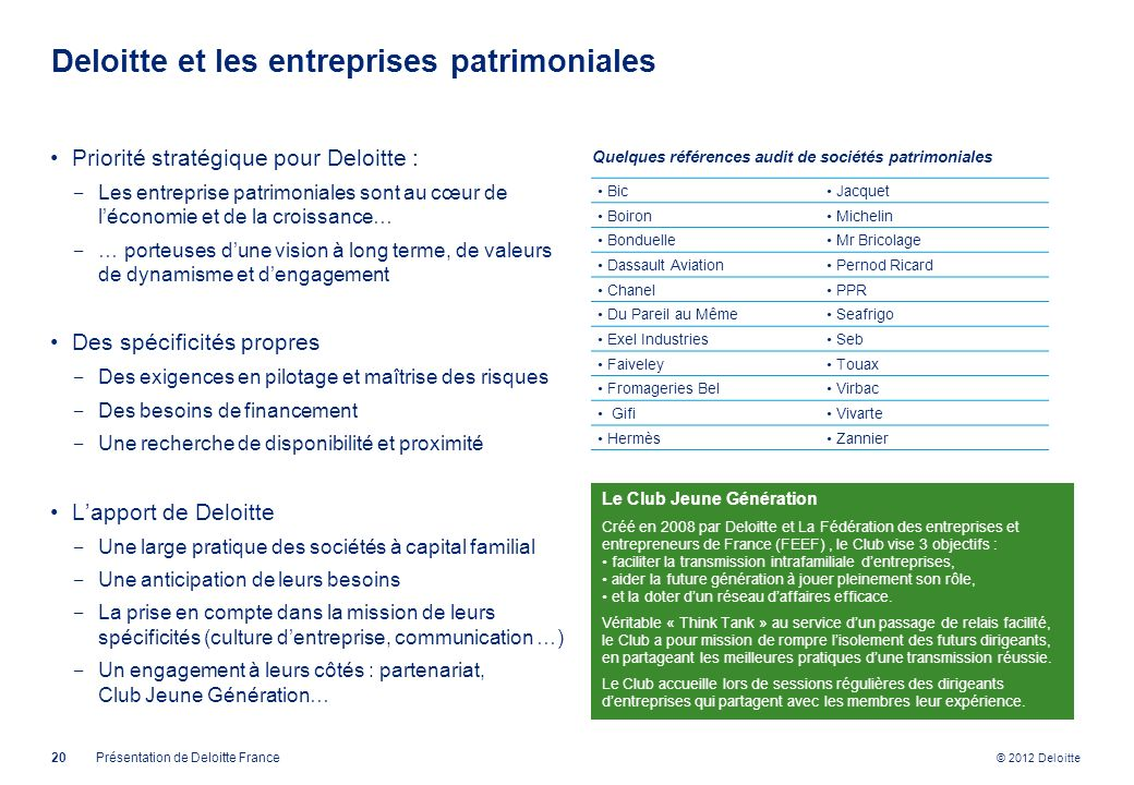 Deloitte et les entreprises patrimoniales
