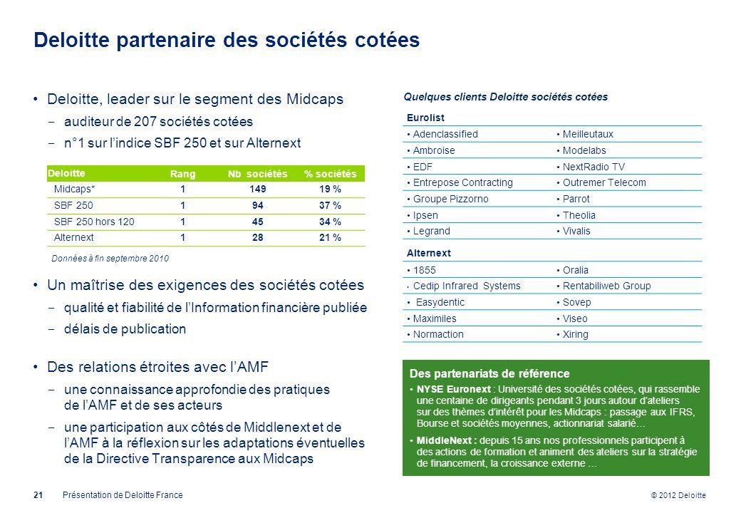 Deloitte partenaire des sociétés cotées