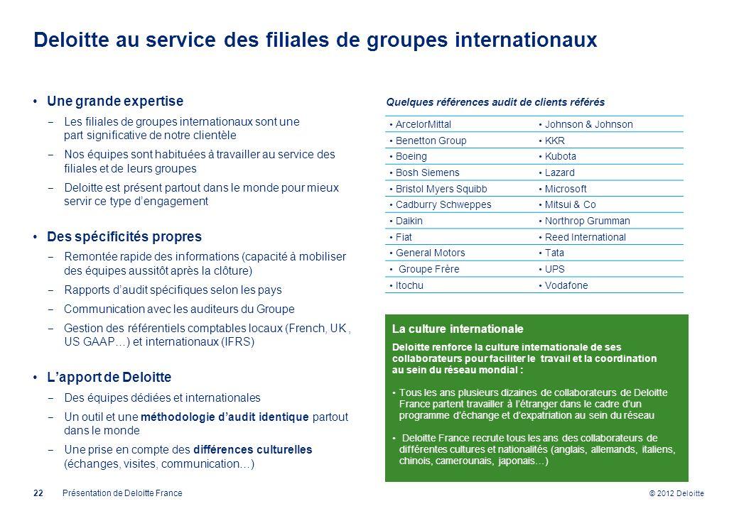 Deloitte au service des filiales de groupes internationaux