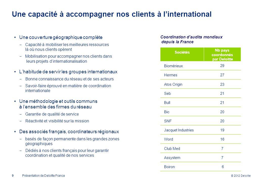 Une capacité à accompagner nos clients à l'international