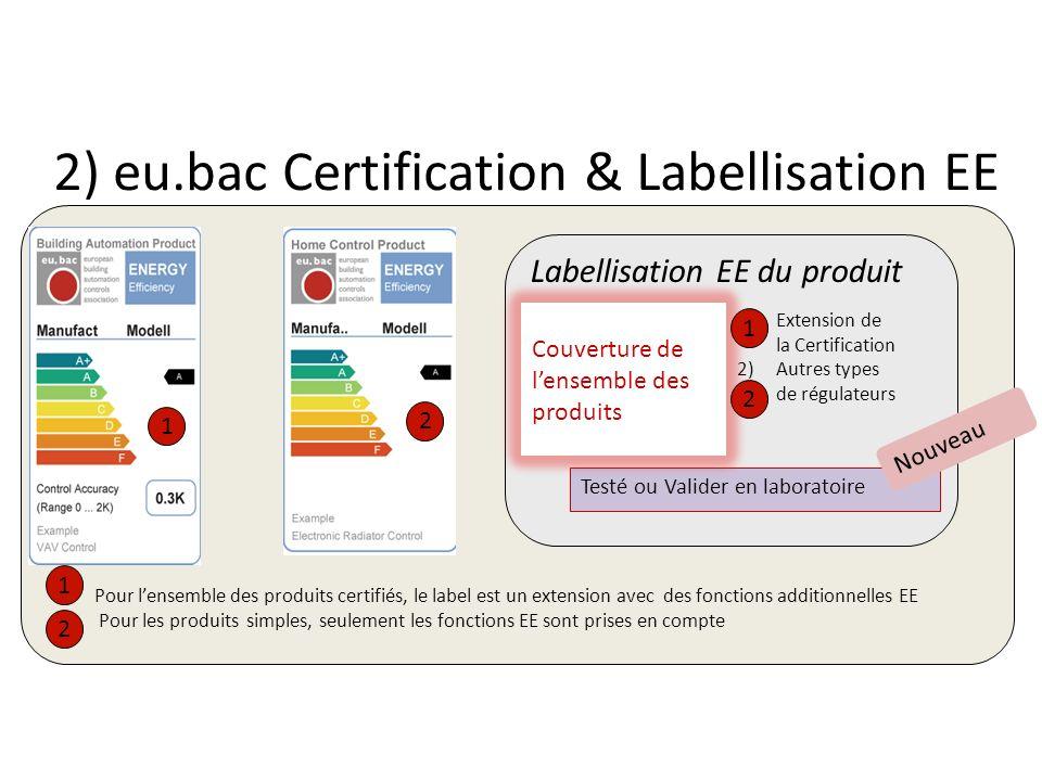 2) eu.bac Certification & Labellisation EE