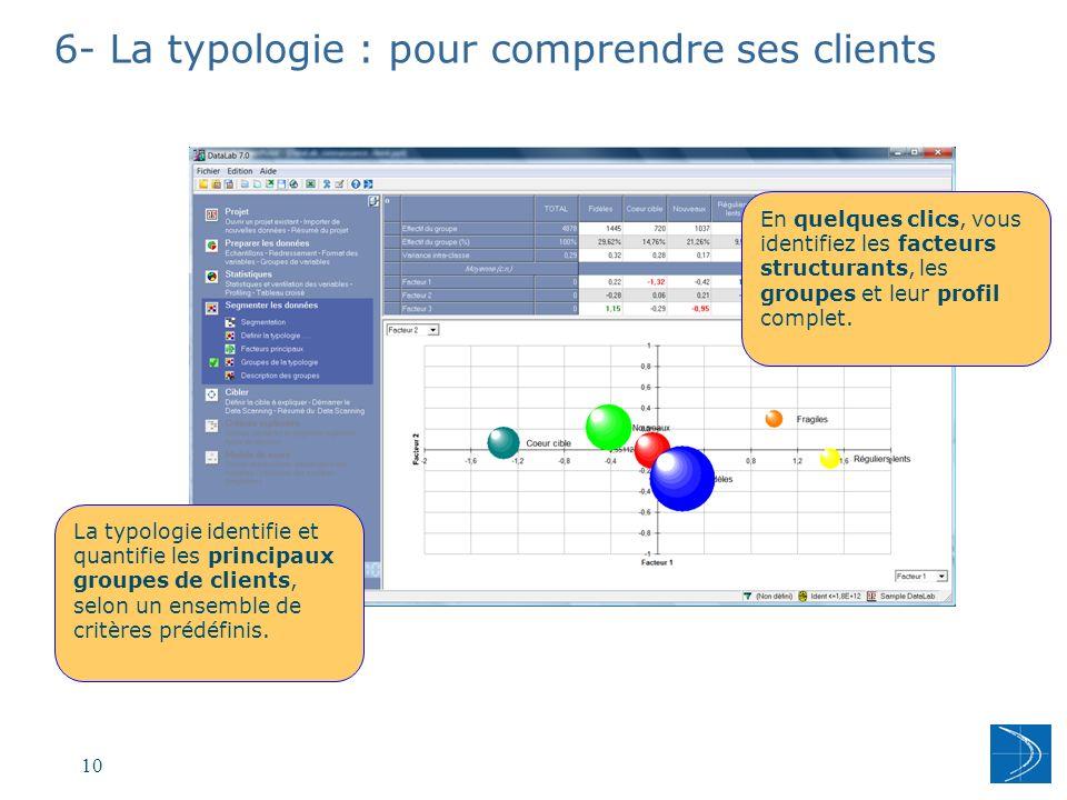6- La typologie : pour comprendre ses clients