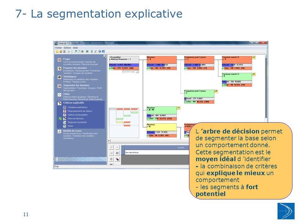 7- La segmentation explicative
