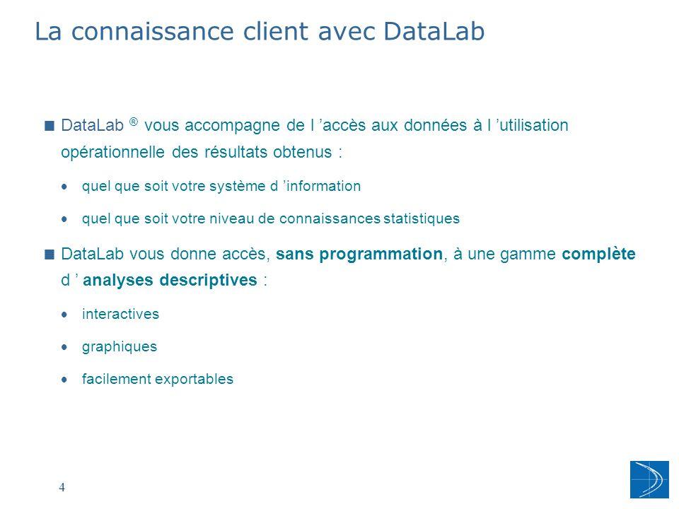 La connaissance client avec DataLab
