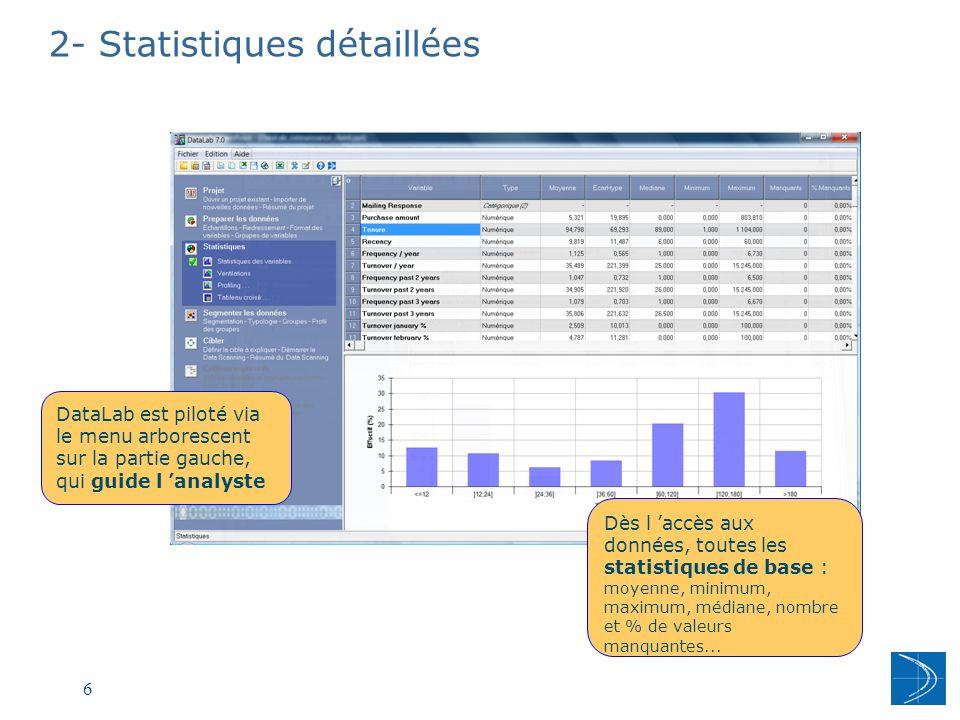 2- Statistiques détaillées