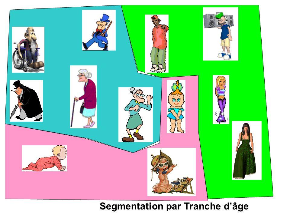 Segmentation par Tranche d'âge