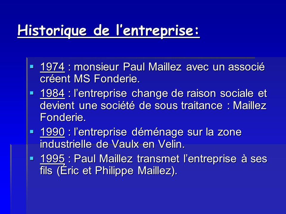 Historique de l'entreprise: