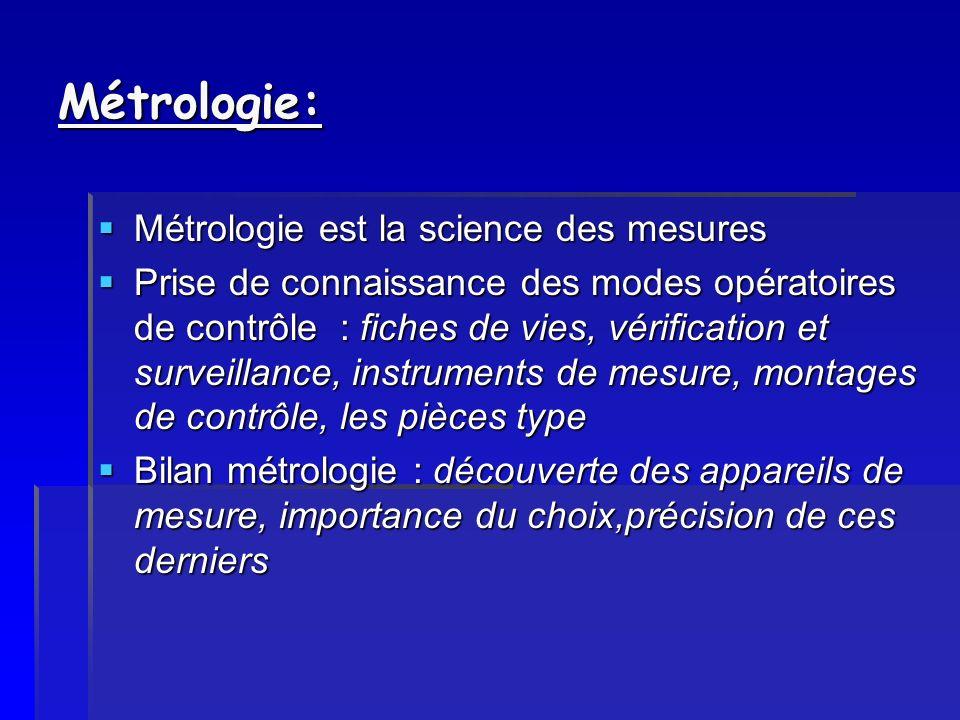 Métrologie: Métrologie est la science des mesures