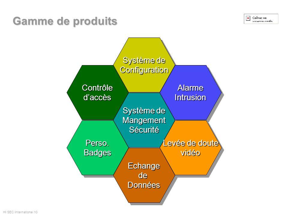 Gamme de produits Système de Configuration Contrôle d'accès Alarme