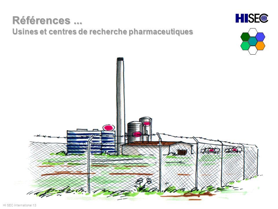 Références ... Usines et centres de recherche pharmaceutiques