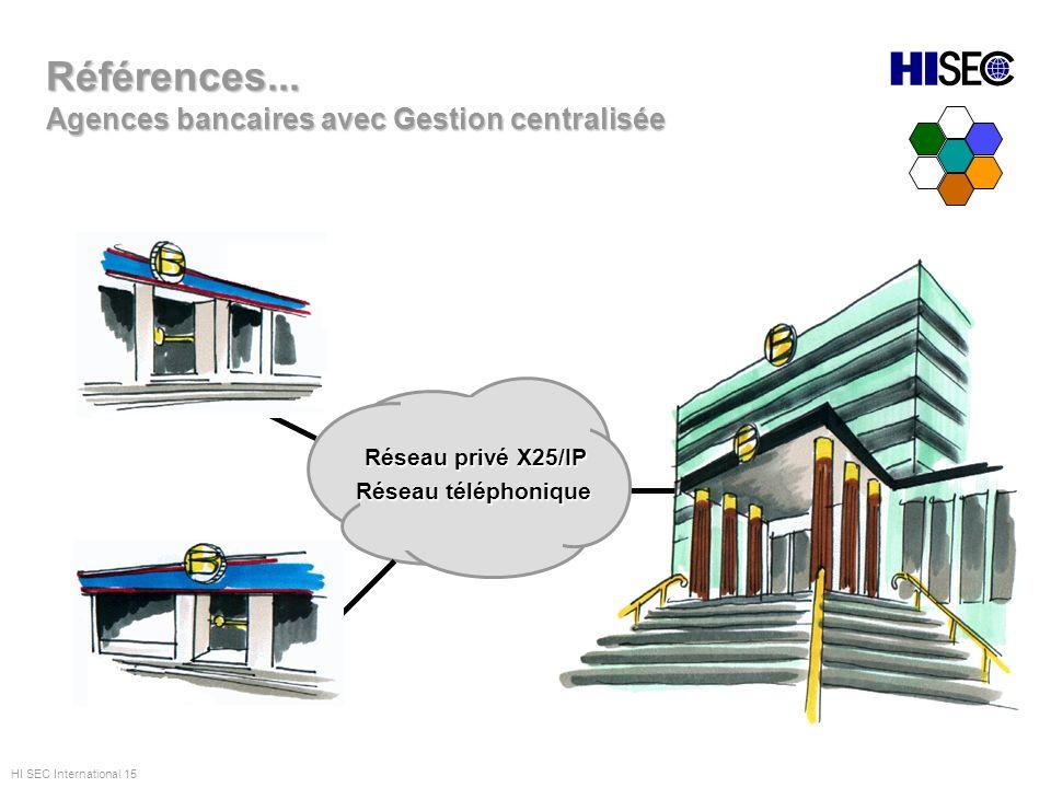 Références... Agences bancaires avec Gestion centralisée