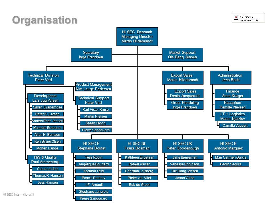 Organisation HI SEC Denmark Managing Director Martin Hildebrandt