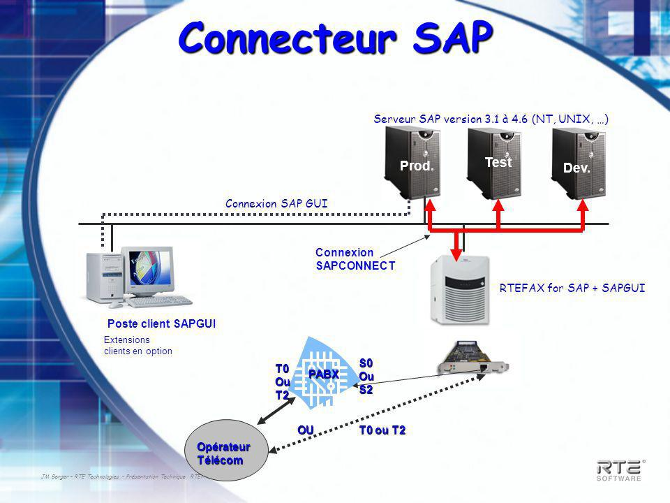 Connecteur SAP Test Prod. Dev.