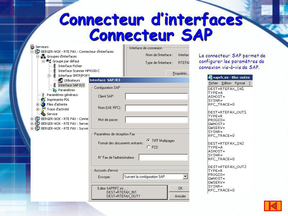 Connecteur d'interfaces Connecteur SAP