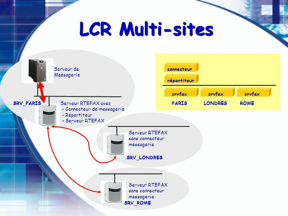 LCR Multi-sites Serveur de Messagerie connecteur répartiteur srvfax