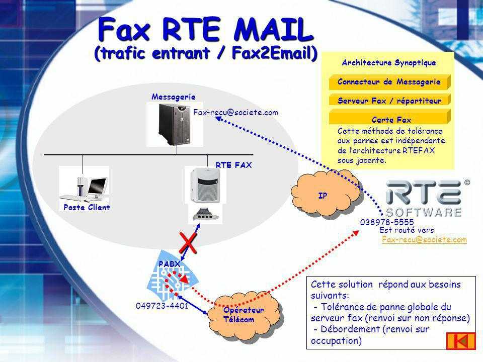 Fax RTE MAIL (trafic entrant / Fax2Email)