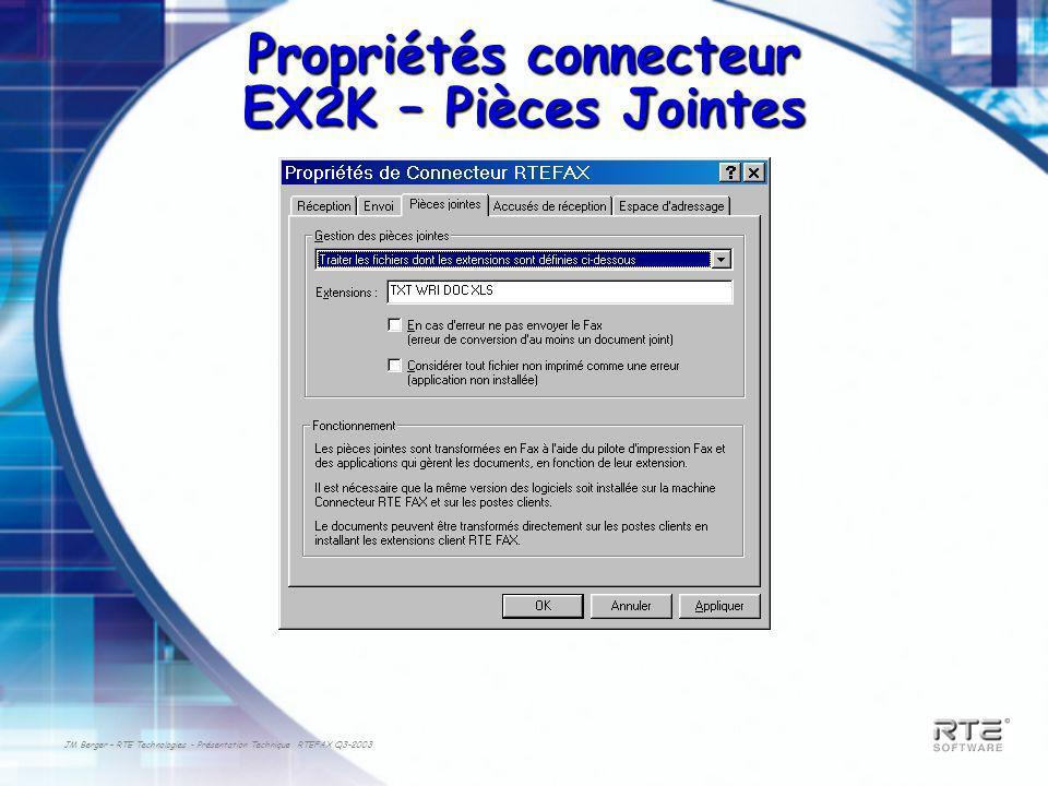 Propriétés connecteur EX2K – Pièces Jointes
