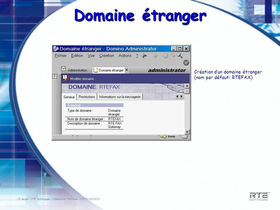 Domaine étranger Création d'un domaine étranger (nom par défaut: RTEFAX)