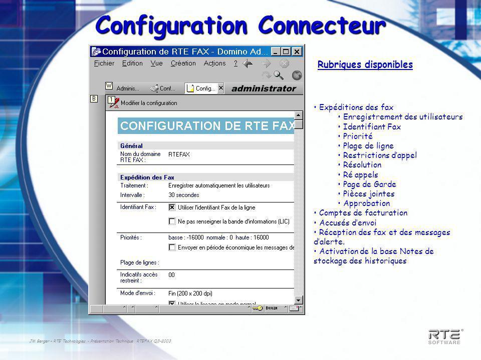 Configuration Connecteur
