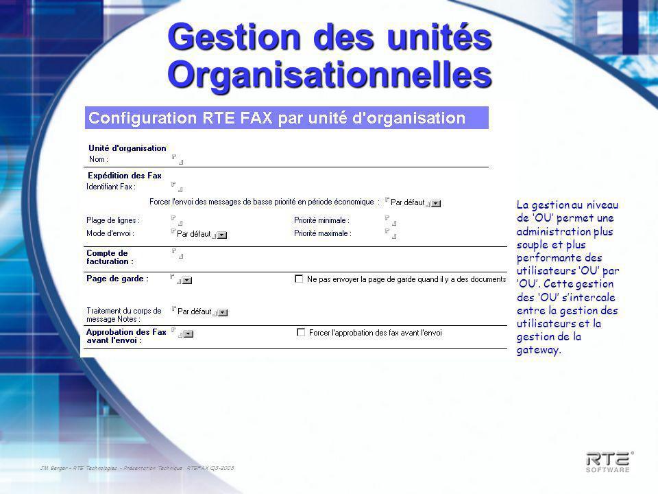 Gestion des unités Organisationnelles