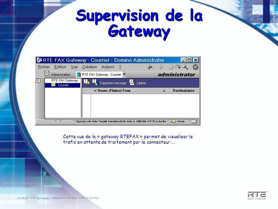 Supervision de la Gateway