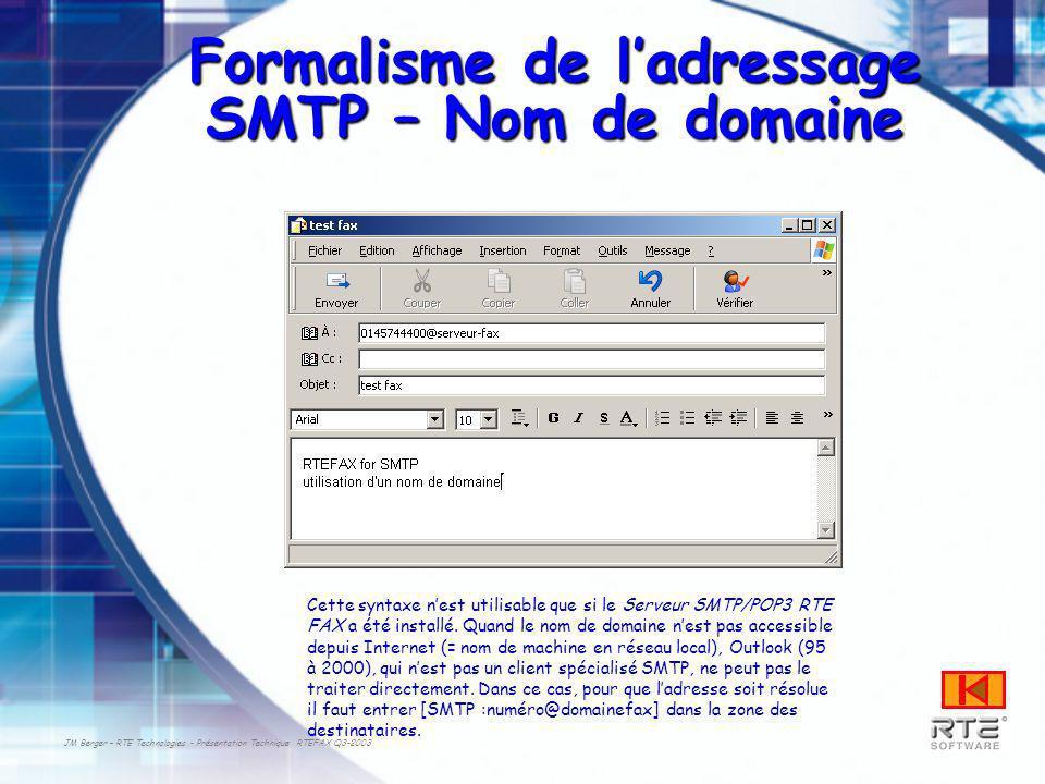 Formalisme de l'adressage SMTP – Nom de domaine