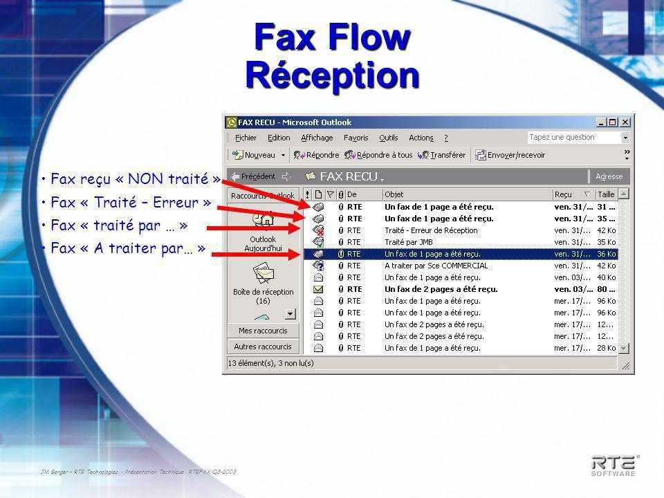Fax Flow Réception Fax reçu « NON traité » Fax « Traité – Erreur »