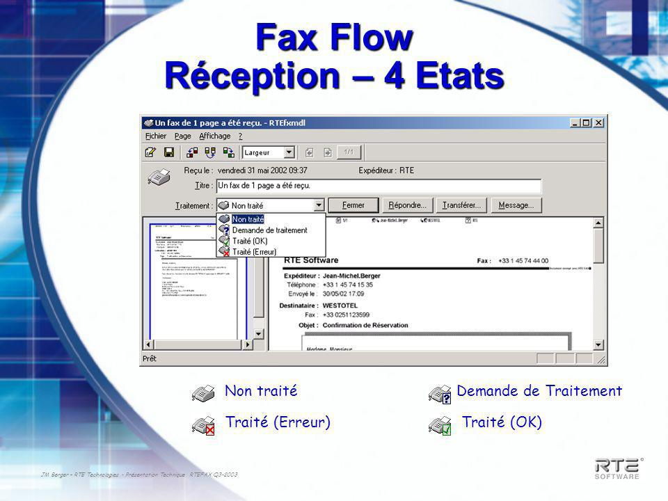 Fax Flow Réception – 4 Etats