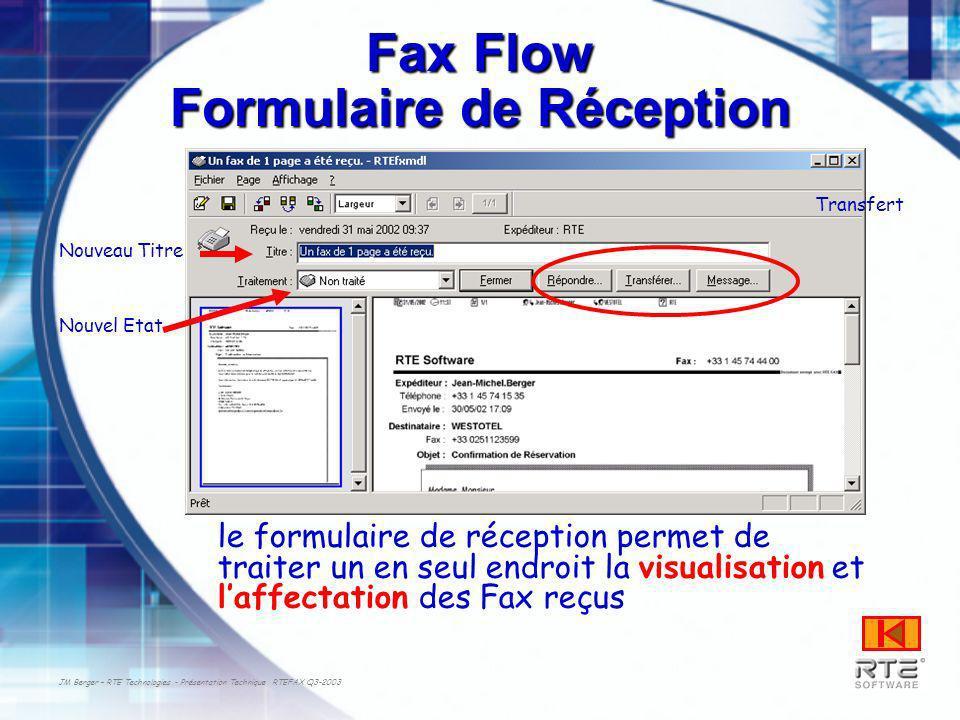 Fax Flow Formulaire de Réception
