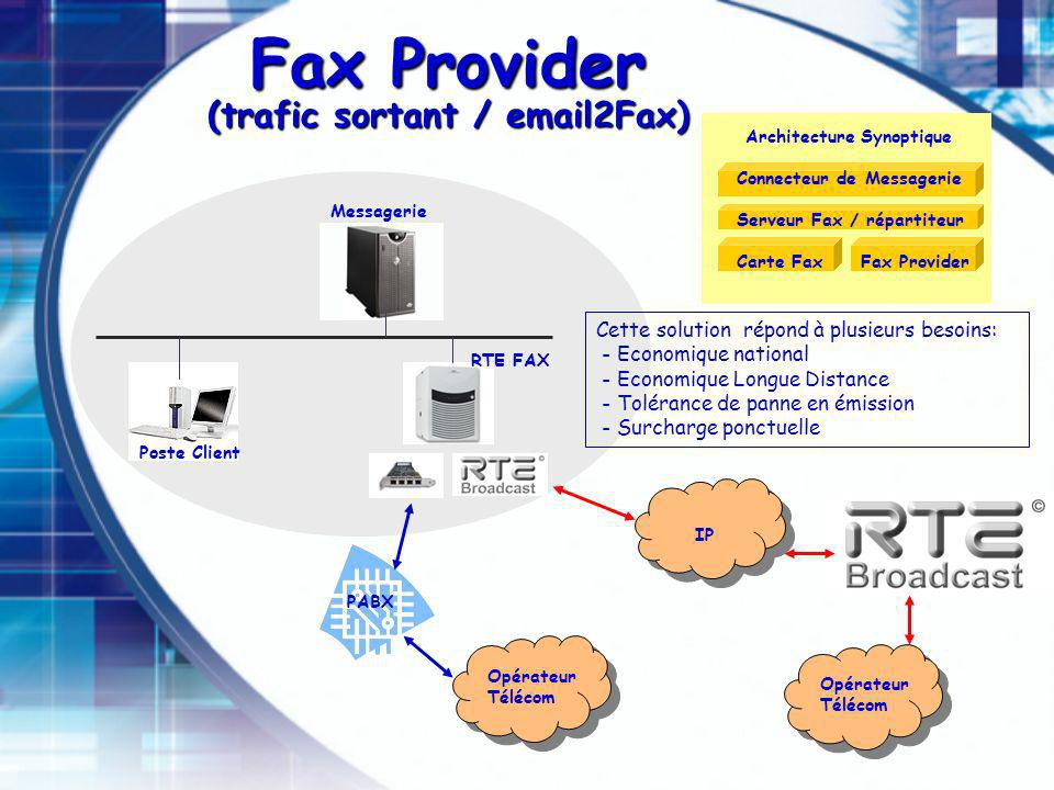 Fax Provider (trafic sortant / email2Fax)
