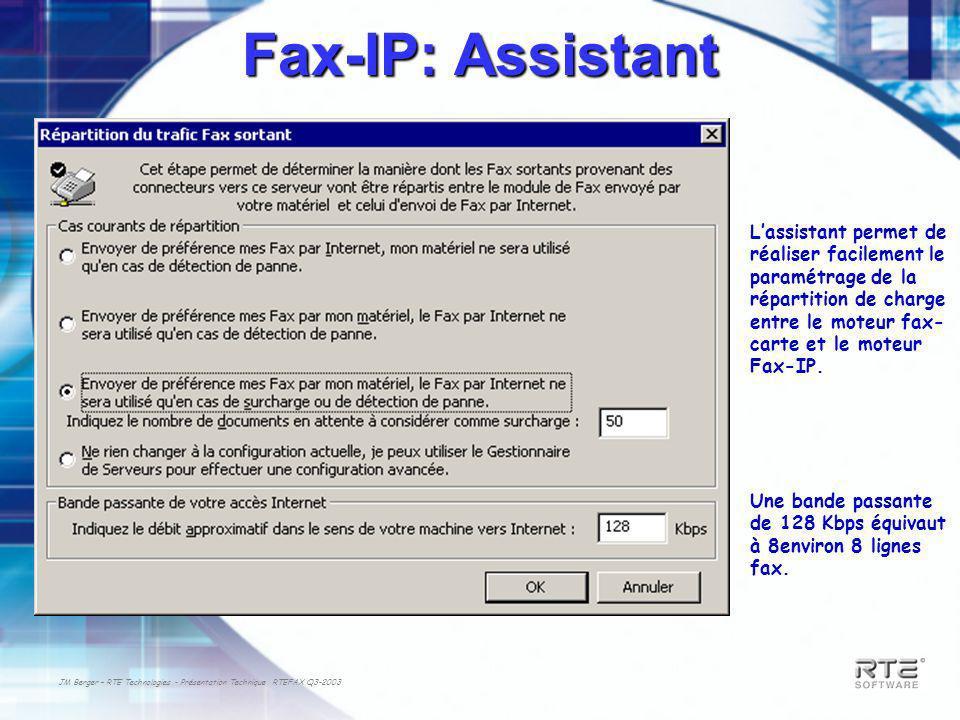 Fax-IP: Assistant L'assistant permet de réaliser facilement le paramétrage de la répartition de charge entre le moteur fax-carte et le moteur Fax-IP.