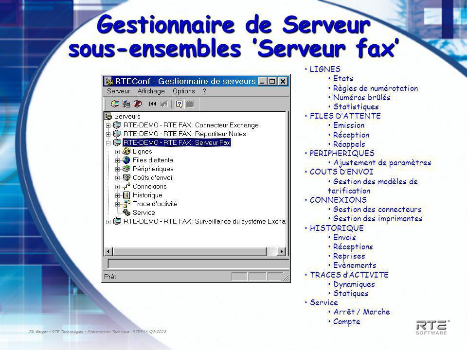 Gestionnaire de Serveur sous-ensembles 'Serveur fax'
