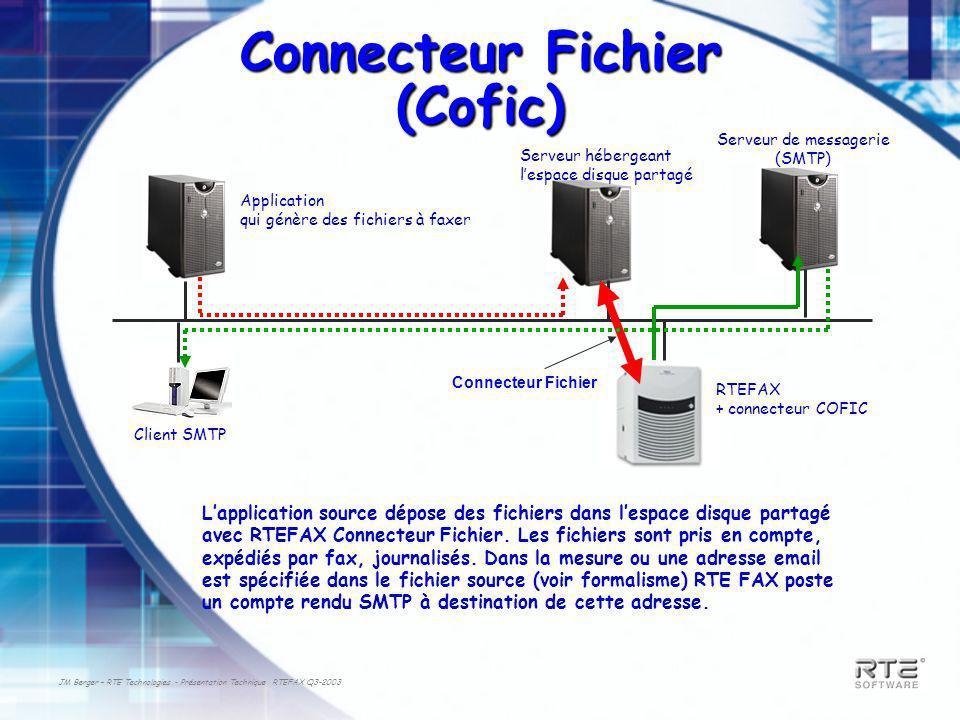 Connecteur Fichier (Cofic)