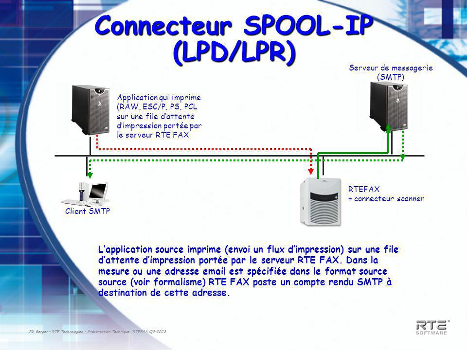 Connecteur SPOOL-IP (LPD/LPR)