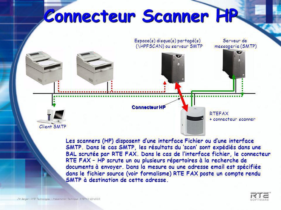 Connecteur Scanner HP Espace(s) disque(s) partagé(s) (\HPFSCAN) ou serveur SMTP. Serveur de. messagerie (SMTP)