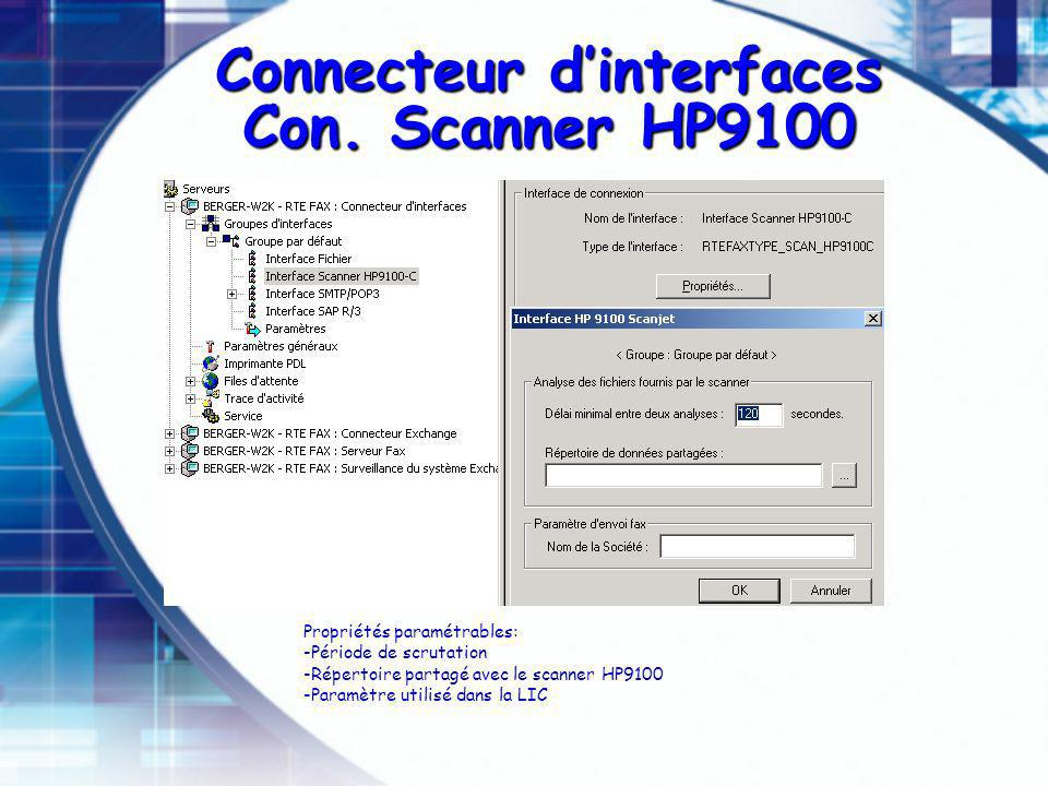 Connecteur d'interfaces Con. Scanner HP9100
