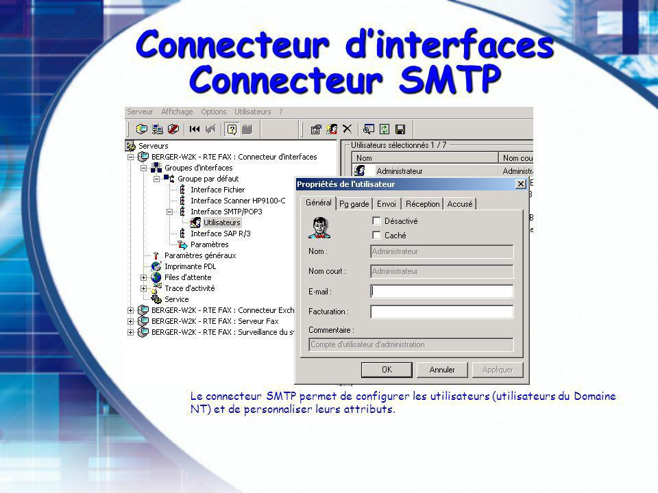Connecteur d'interfaces Connecteur SMTP