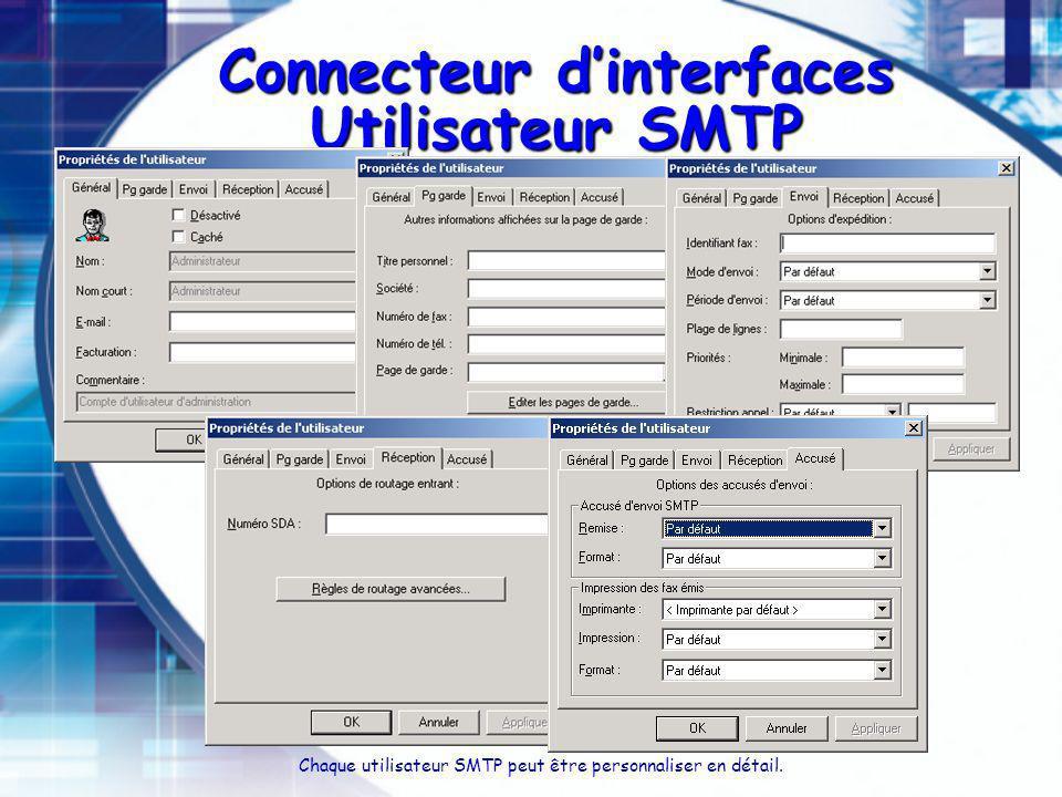 Connecteur d'interfaces Utilisateur SMTP