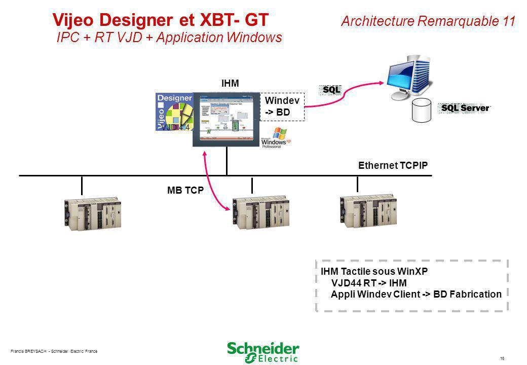 Vijeo Designer et XBT- GT