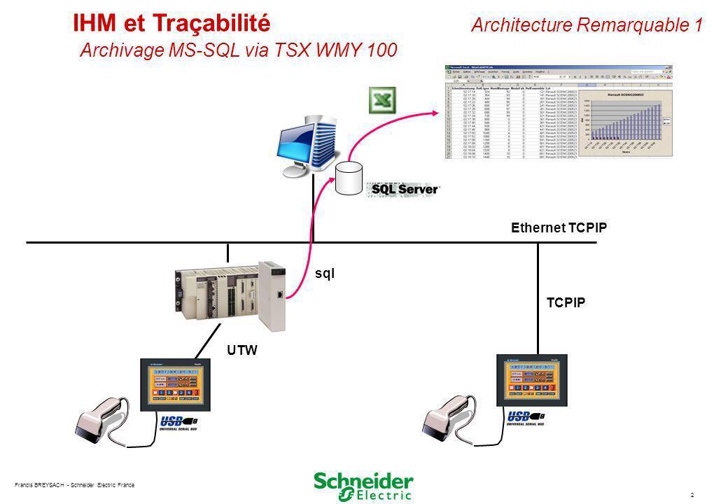 IHM et Traçabilité Architecture Remarquable 1 Archivage MS-SQL via TSX WMY 100